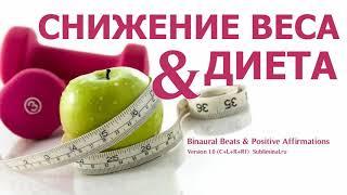 Снижение веса через смену своих пищевых привычек Переход на диету для похудения Скрытые аффирмации