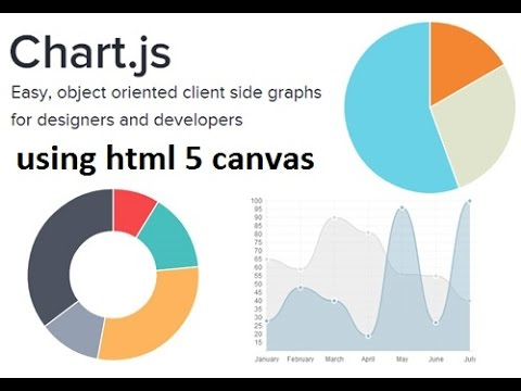 Creating pie charts doughnut charts with html 5 canvas tag and creating pie charts doughnut charts with html 5 canvas tag and chartjs ccuart Choice Image