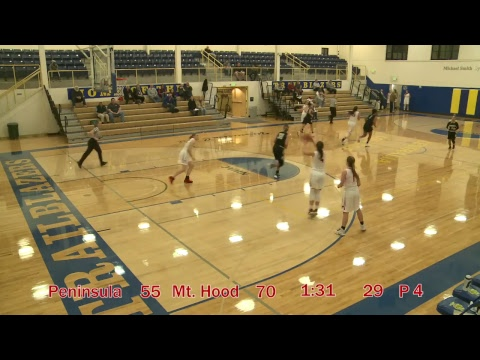 Centralia College Crossover Tournament   12-15-2017