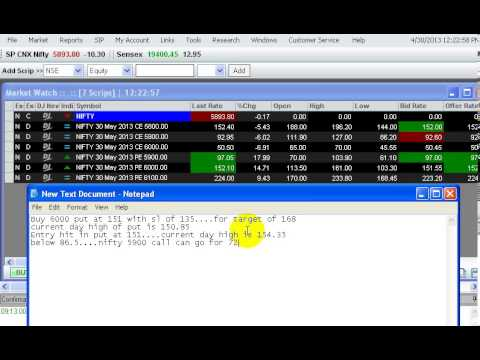 Nifty option trading youtube