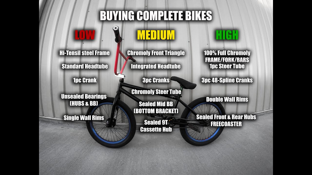 BMX Complete Bicycle Buying Guide