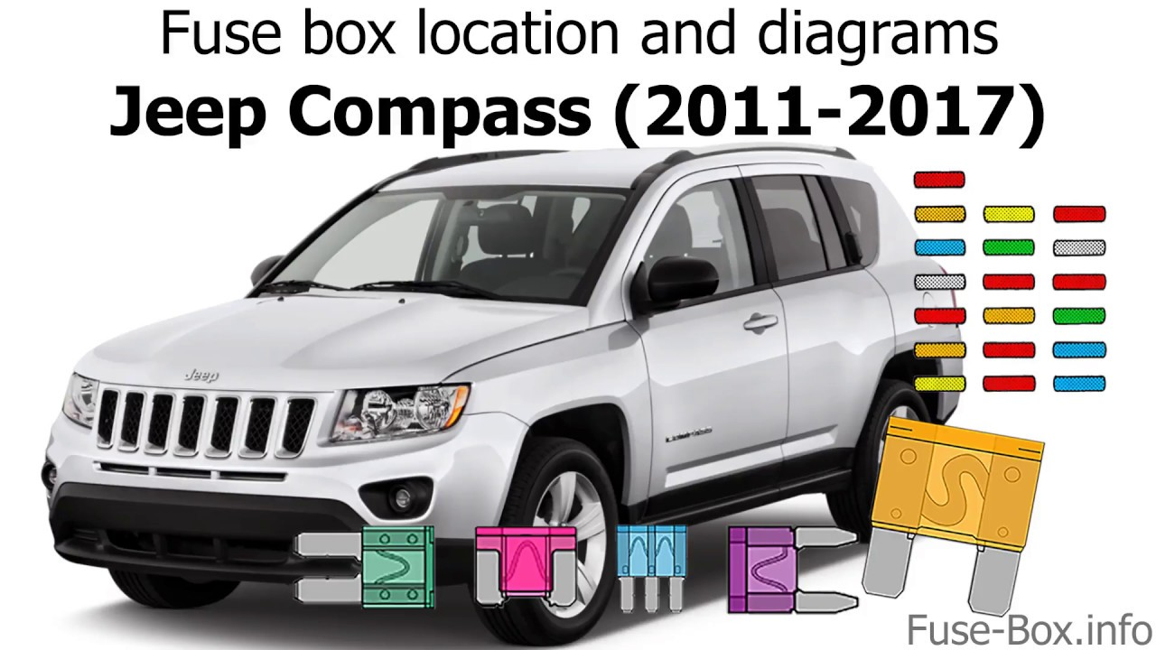 fuse box location and diagrams jeep compass mk49 2011 2017 youtubefuse box location [ 1280 x 720 Pixel ]