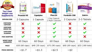 TOP 5 Weight Loss Pills With a Money Back Guarantee
