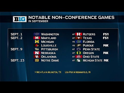 Sorting Out the Big Ten