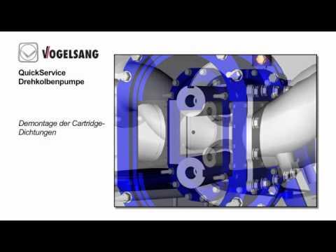 Vogelsang Quickservice Drehkolbenpumpe Youtube