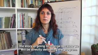Video 2 - Universal Perspective of the Unfolding of Time Introduction 2nd part