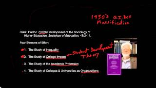 Topics of Study in the Sociology of Higher Education