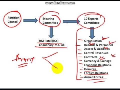 UPSC History MountBatten Plan
