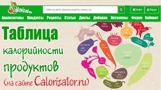 таблица калорийности продуктов на Calorizator.ru (обзор от Александры)