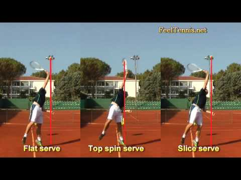 Tennis Serve Toss For Flat, Slice And Top Spin Serves