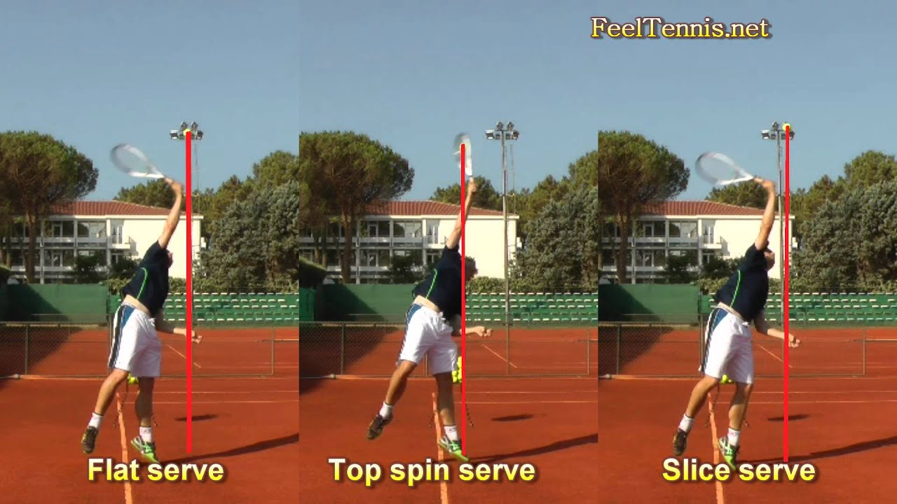 how to put spin on tennis serve