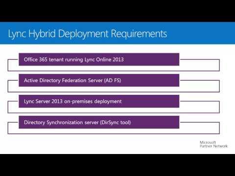 Lync Online Hybrid Deployment