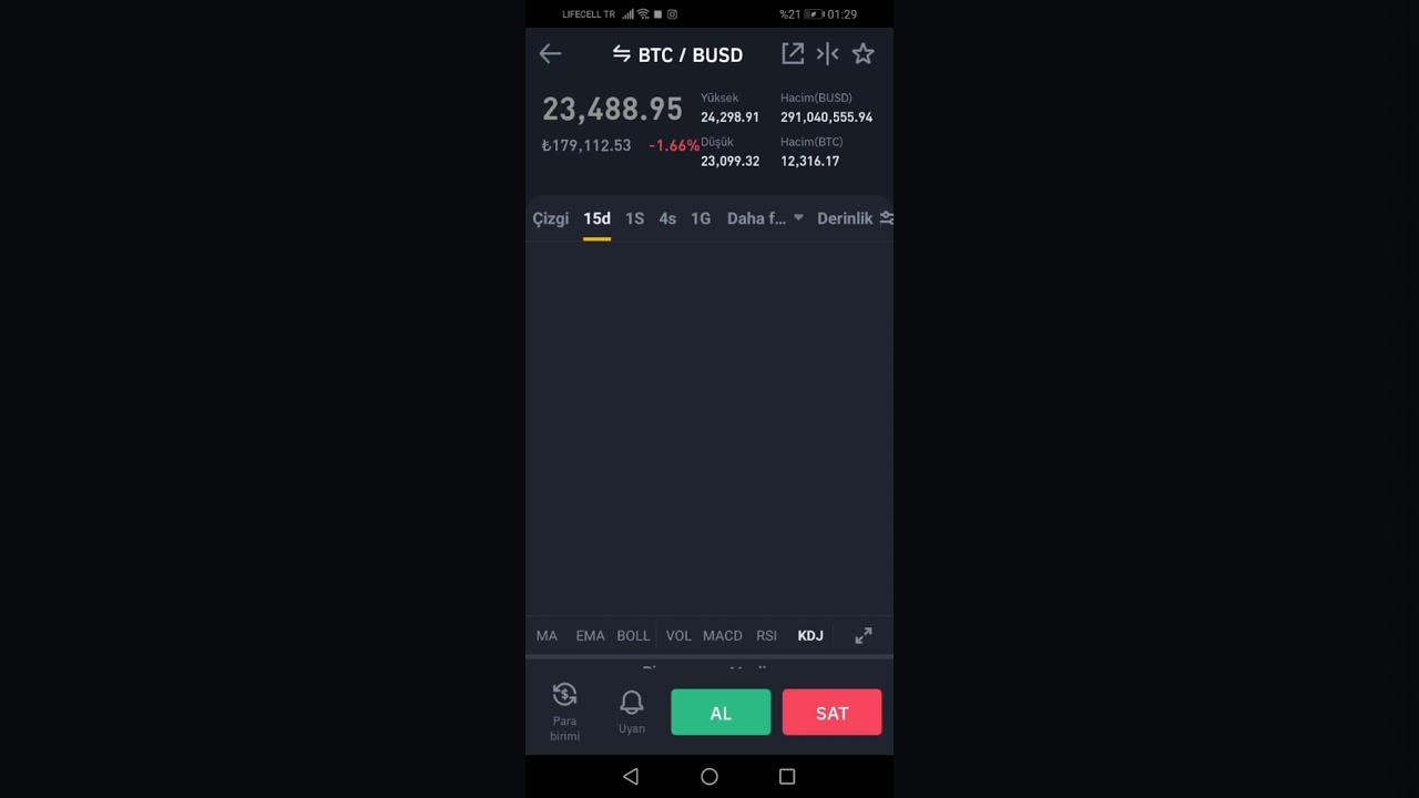 Kako trgovati putem bitcoina putem interneta