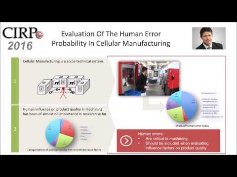 CIRPe2016-Evaluation Of The Human Error Probability In Cellular Manufacturing
