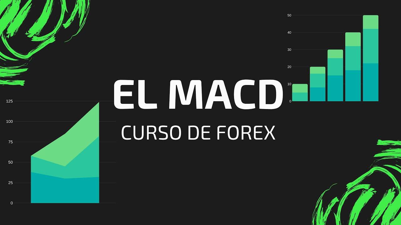 Estrategias de Trading para Forex para ser Rentable Operando