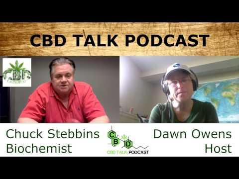 CBD Talk Podcast - Opiates & CBD