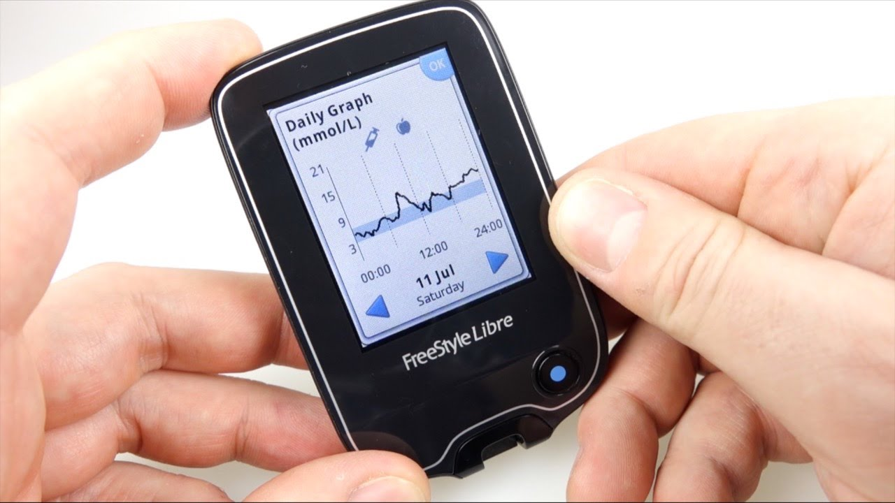 Fotos Libre Living With A Freestyle Libre Nfc No Prick Diabetic Blood Glucose Monitoring System