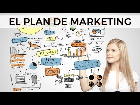 El Plan de Marketing y Plan Estratégico