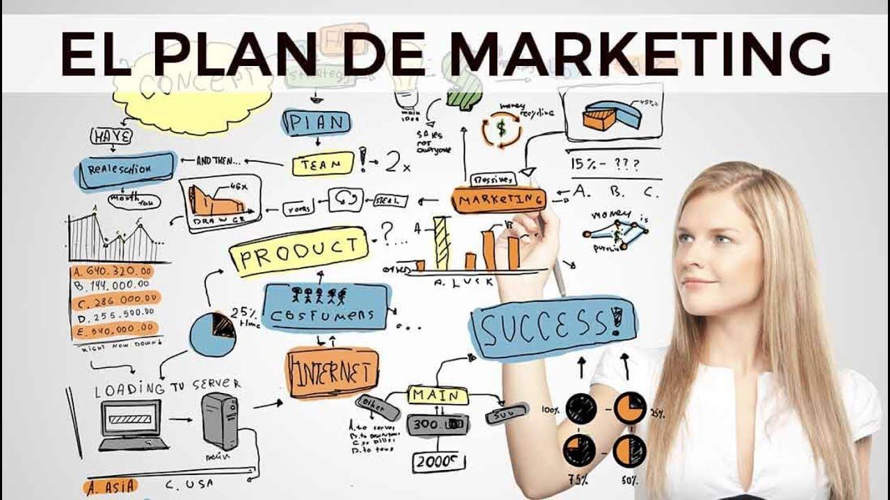 el plan de marketing y plan estrat u00e9gico