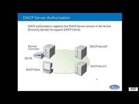[Quản trị mạng Windows Server 2012 R2] Buổi 3: Cấu hình DHCP Server - DHCP Relay Agent