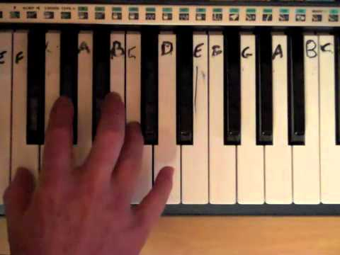 how to play jar of hearts on keyboard