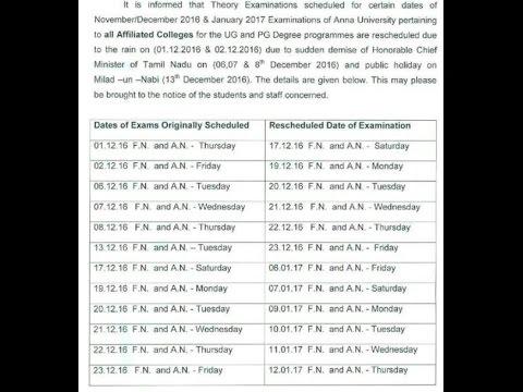 bu jhansi result date 2018