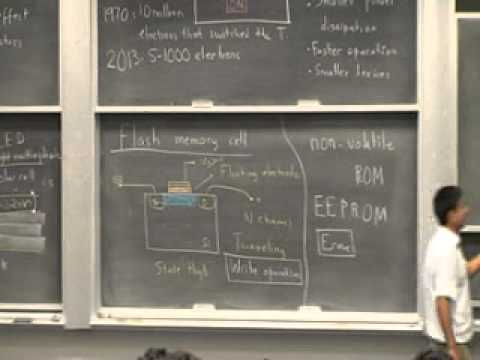 The quantum revolution in electronics and single electron transistors (40 of 41)