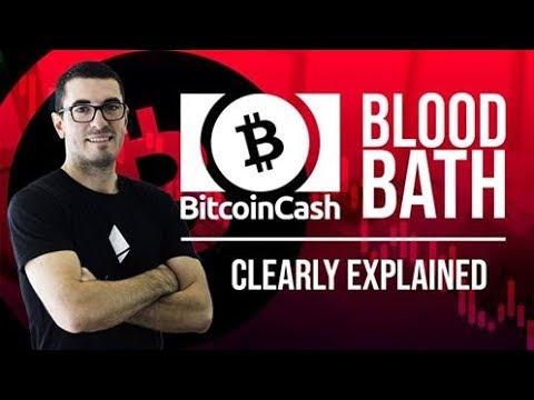 Bitcoin Cash Bloodbath Or Bounce?