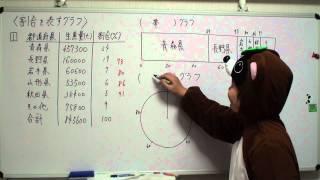 テキストなどはホームページへ!http://sakaponsensei.tv 小学5年生算数...
