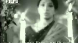 மாதா உன் கோவிலில் மணி தீபம் Maatha Un Kovilil Mani Deepam YouTube Google Achani