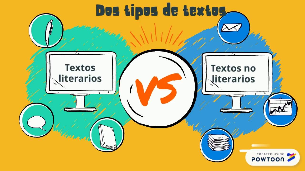 Tipos De Textos Literarios Y No Literarios Youtube