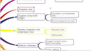 1  Вводный урок по 2D AutoCAD видеокурс Алексея Меркулова