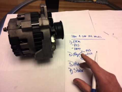 How a car alternator works EASY TO UNDERSTAND!!! laymans