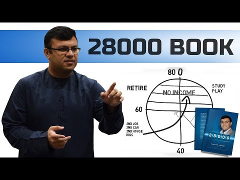 28000 Book | The Financial Planning Book Of 2019 | Dr. Sanjay Tolani