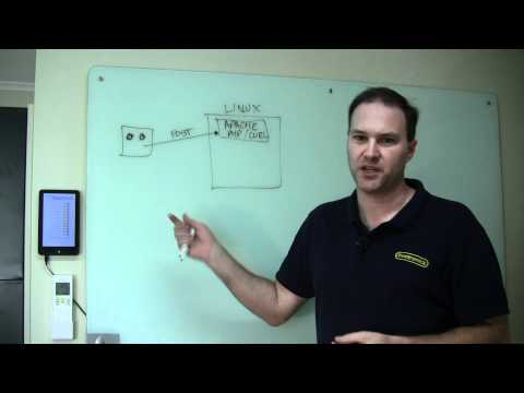 SuperHouseTV #1: Home Automation System Architecture 2012