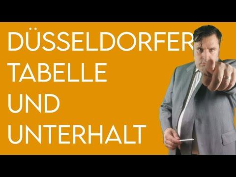 Die Düsseldorfer Tabelle