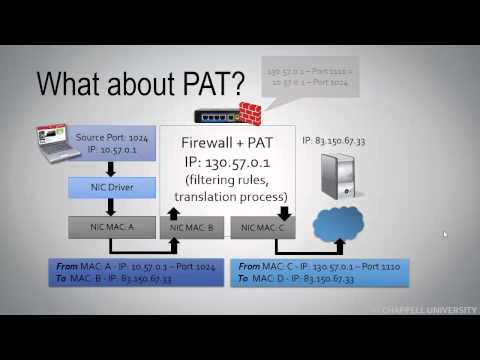 WCT01-S11: Understand Proxy/Firewall/NAT/PAT Traffic Flows [WCT01: Network Analysis Overview Course]
