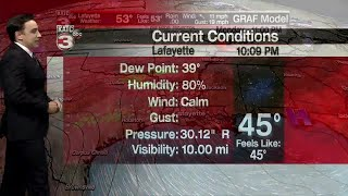Bradley's Weather Forecast 10pm Part 1 1-17-21
