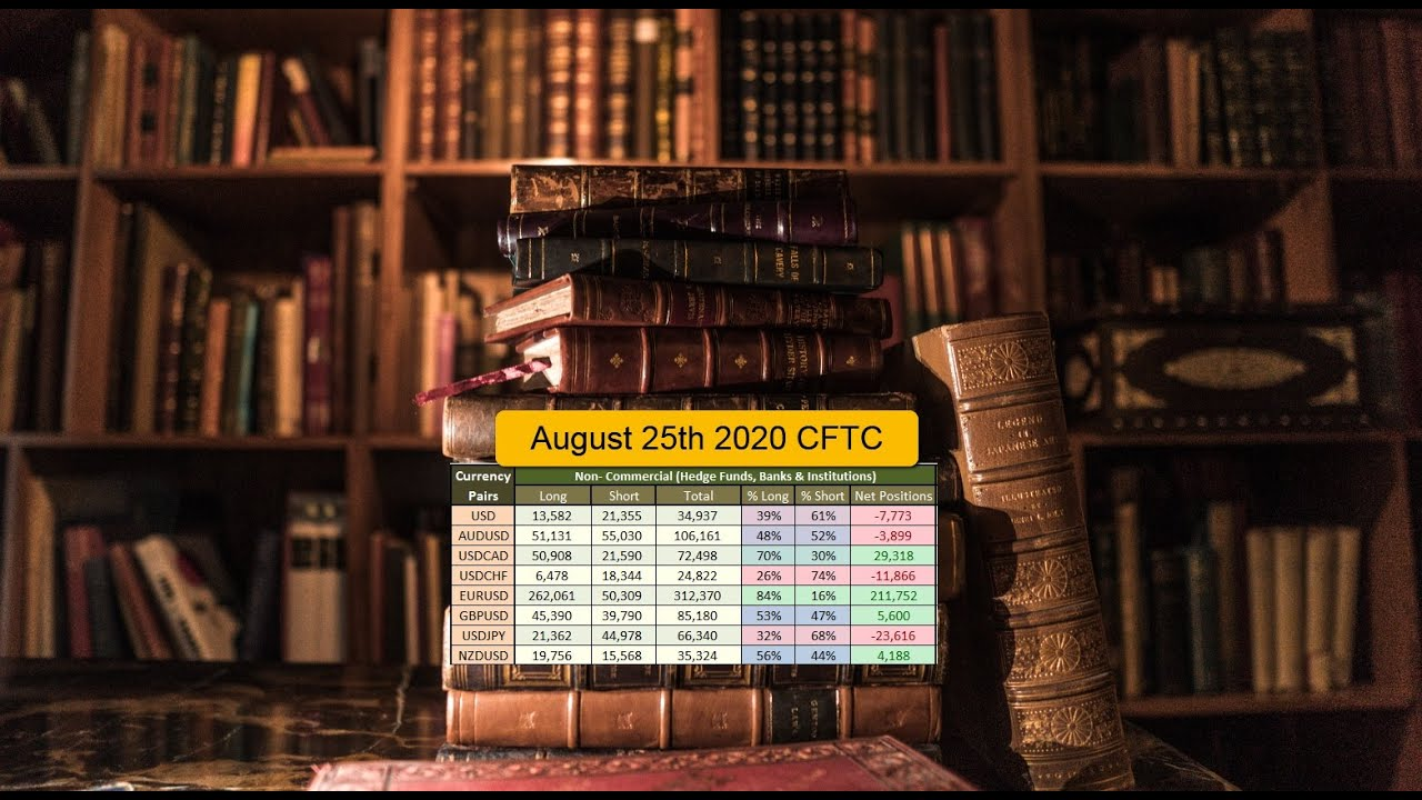 Institutional FOREX positions - August 25th 2020 - Preview