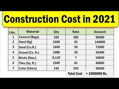 Construction Cost Of 1000 Square Feet House In 2021 Youtube