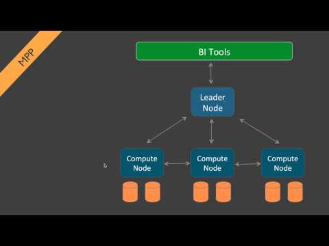 AWS Webinar - Big Data & Analytics Use Cases in Mobile, E Commerce and Media