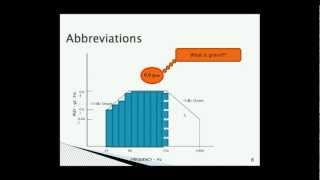 Intro To Vibration Test Terminology