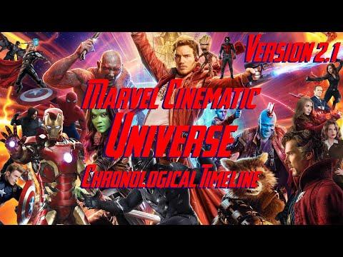 OUTDATED | Marvel Cinematic Universe Chronological Timeline ✗ (v2.1)