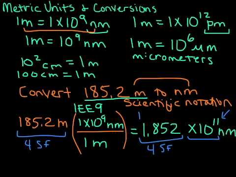 Metric Units Conversion and Scientific Notation Examples (nm, pm, cm)