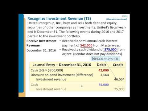 Intermediate Chapter 12 - Investments
