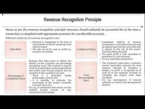 Accounting Principles - GAAP Principles Tutorial 9 of 10