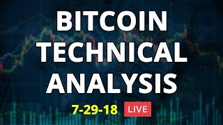 Is Bitcoin Setting up for Another Crash? - 7/29/18 - LIVE