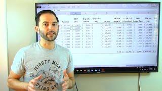 Intel Corp (INTC) - Stock Valuation - Estimated Investment Return