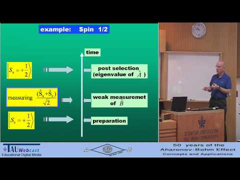 Weak Measurement, Weak Values, and the Aharonov-Bohm Effect