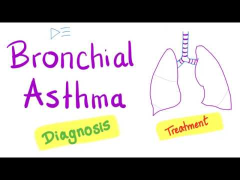 Bronchial Asthma   Diagnosis And Management
